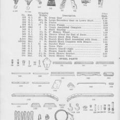 Crane Parts Diagram 2007 Honda Vtx 1300 Wiring Castle Equipment Co Weaver Auto History 1923