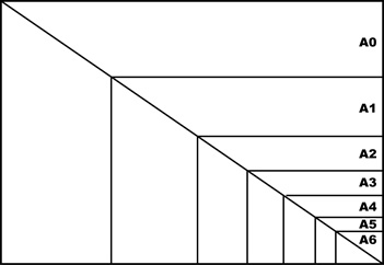 paper_sizes_uk1