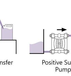 aod pump installations [ 1827 x 520 Pixel ]