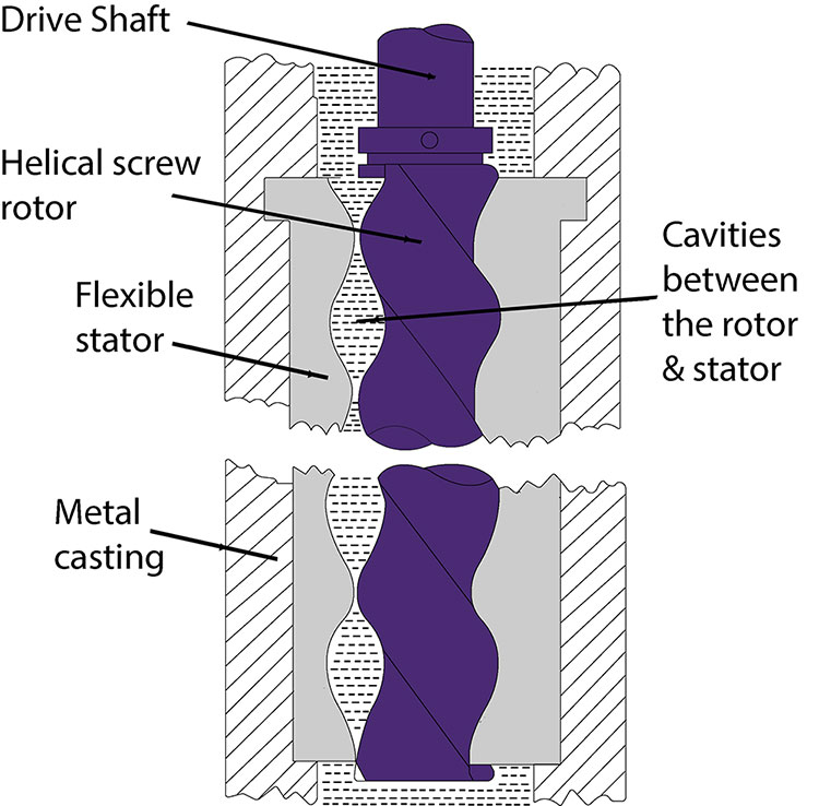 mono pump wiring diagram bank network 1999 nissan pathfinder stereo titan