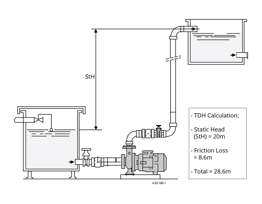 Pool Water Pump Diagram Pool Heater Pump Diagram ~ Elsavadorla