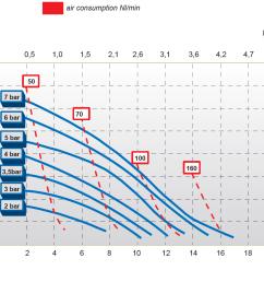 cubic 15 performance curve  [ 1496 x 896 Pixel ]