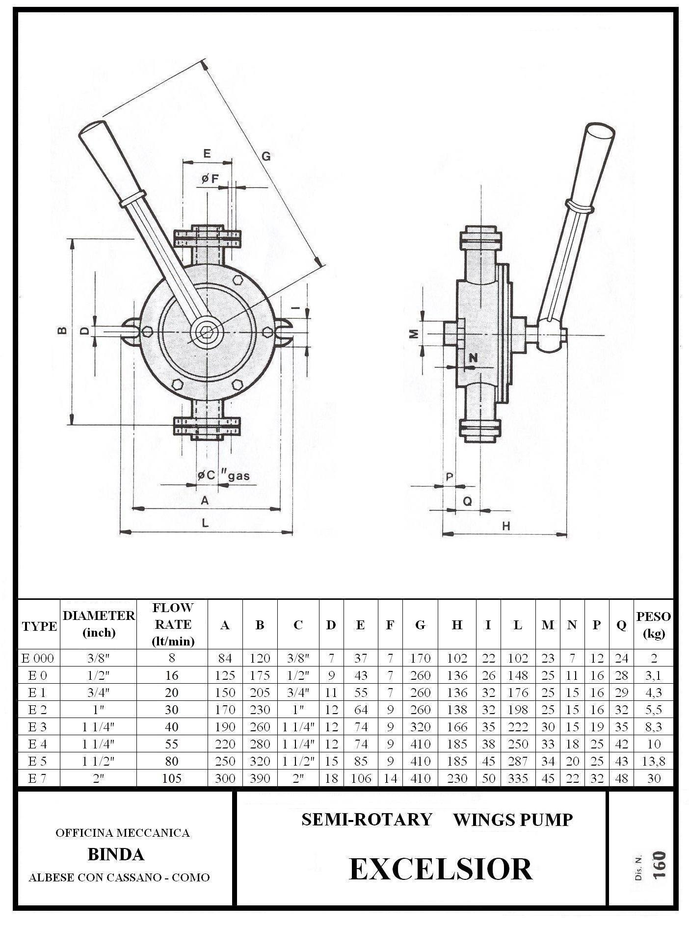 Binda Excelsior G Semi-Rotary Hand Pump & Manual Pump