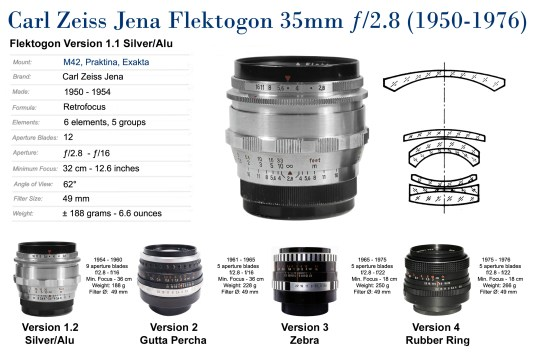 zeiss flektogon review (10 of 27)