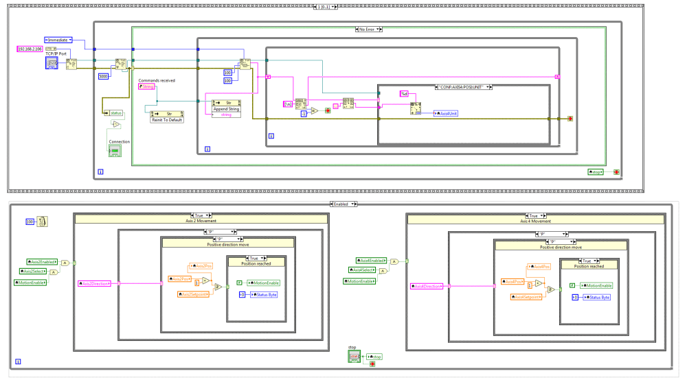 medium resolution of in short labview programs are created by interconnecting labview objects this running pack of objects is saved as a vi which in turn is used again to
