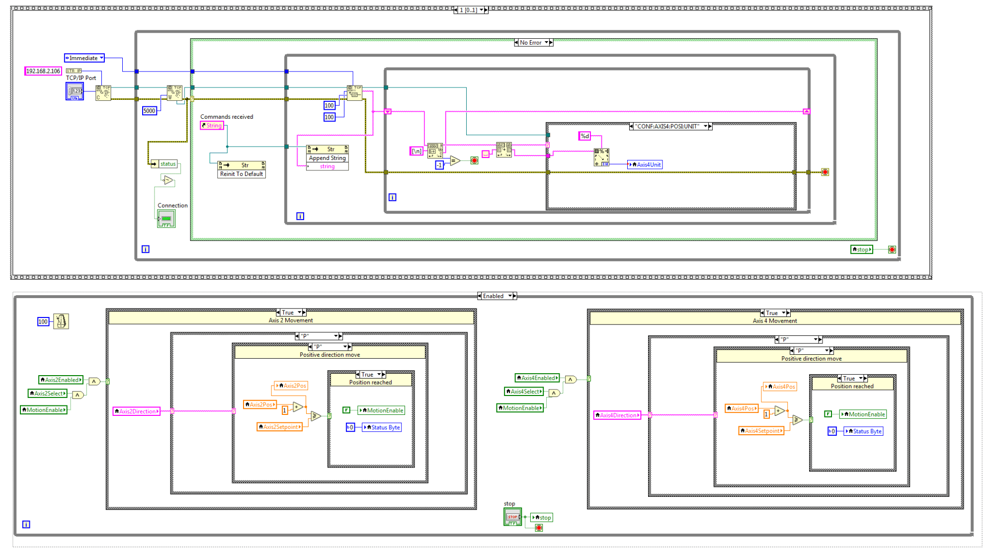 hight resolution of in short labview programs are created by interconnecting labview objects this running pack of objects is saved as a vi which in turn is used again to