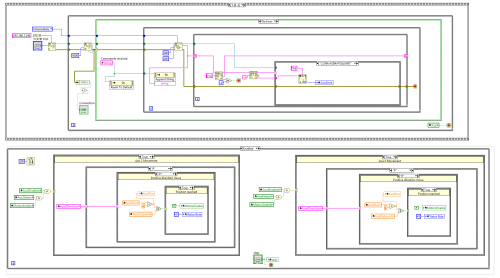 small resolution of in short labview programs are created by interconnecting labview objects this running pack of objects is saved as a vi which in turn is used again to
