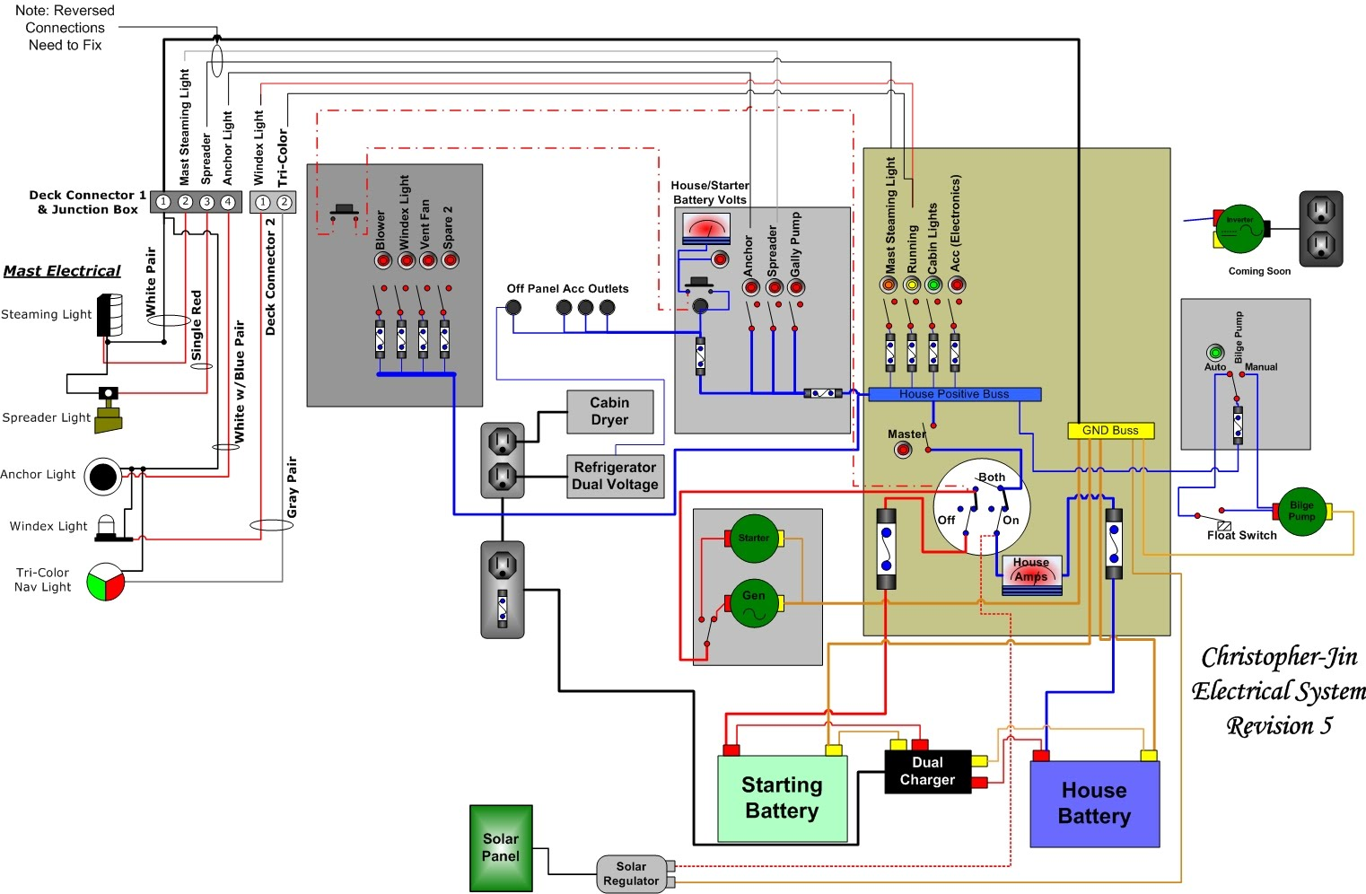 catalina 22 electrical wiring diagram [ 1117 x 731 Pixel ]