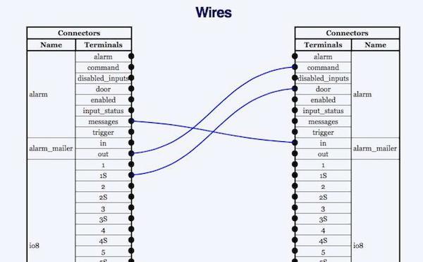 block diagram of telephone system – comvt, Wiring block