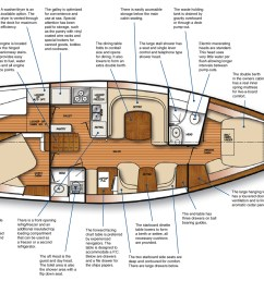 catalina 445 catalina yachts 445 floorplan catalina 22 electrical wiring diagram  [ 1900 x 1242 Pixel ]