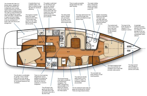 small resolution of catalina 445 catalina yachts 445 floorplan catalina 22 electrical wiring diagram