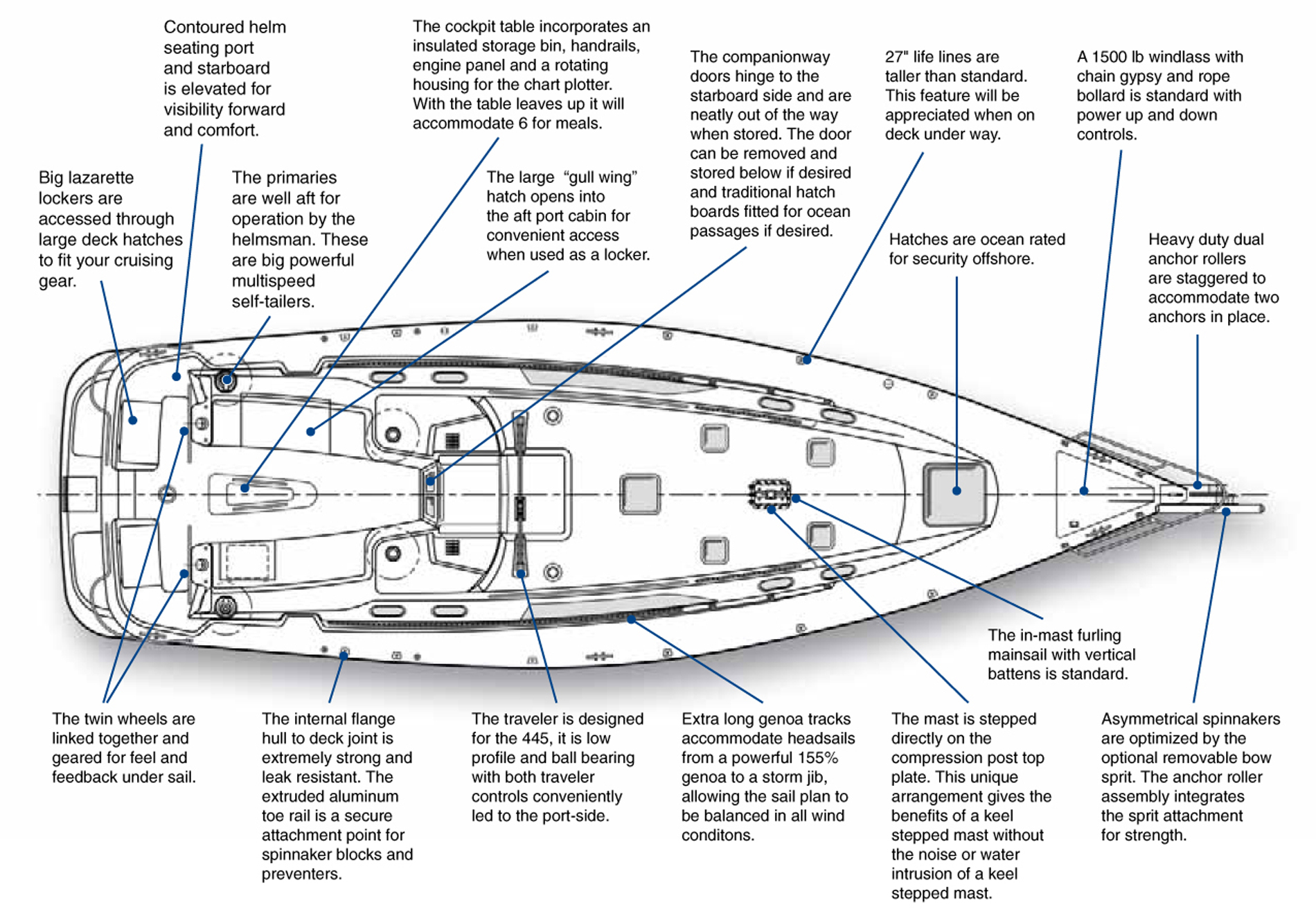 hight resolution of catalina 445 catalina yachts 45 deckplan catalina 22 electrical wiring diagram