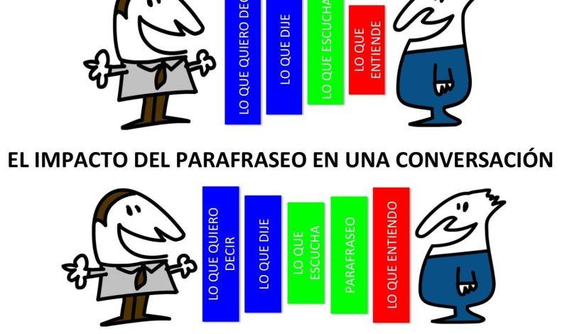 Tips Parafraseo