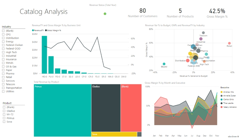 Catalog Consulting Analytics Dashboard