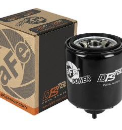 details about afe power 44 ff019 pro guard d2 fuel filter fits 05 10 ram 2500 ram 3500 [ 1500 x 1125 Pixel ]