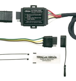 hopkins towing solution 11143875 trailer wire harness landscape trailer wiring harness featherlite trailer wiring harness [ 1500 x 952 Pixel ]