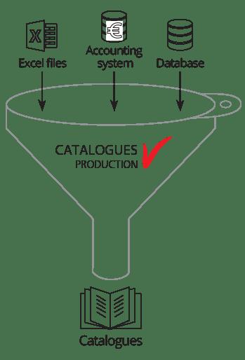 inriver product information management platform inriver