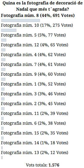resultats-enquesta-catala