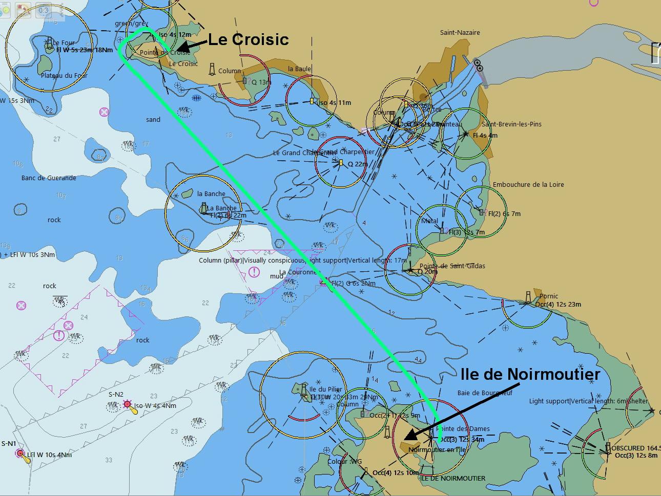 Van Le Croisic naar Ile de Noimoutier