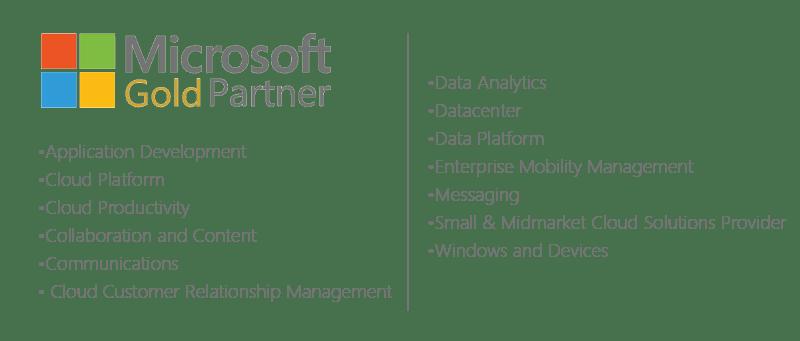 Microsoft National Solutions Partner