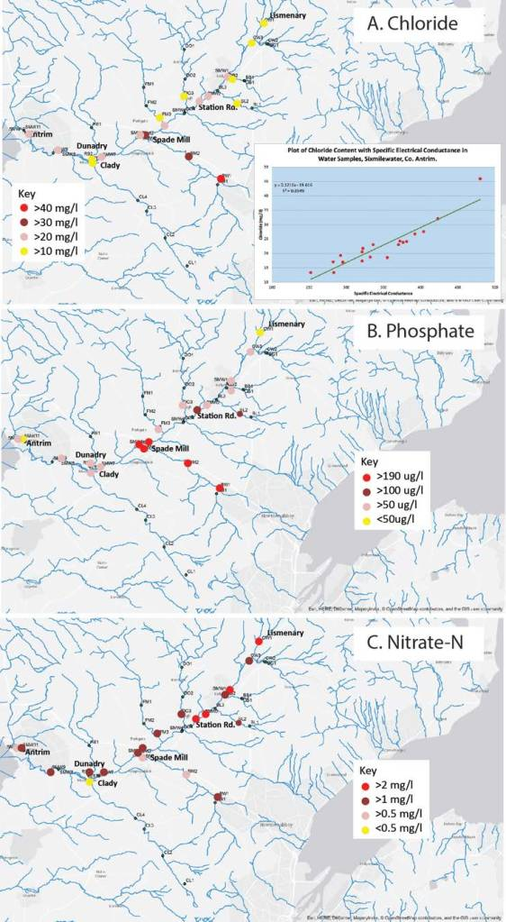Figure 4 - Maps showing variation in Chloride, Phosphate and Nitrate across the Sixmilewater Catchment, Co. Antrim. Samples collected 19-20 August 2015.
