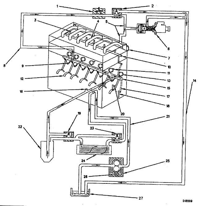 3100 HEUI Diesel Truck Engine Lubrication System