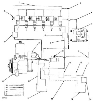 3100 HEUI Diesel Truck Engine Fuel System | Caterpillar