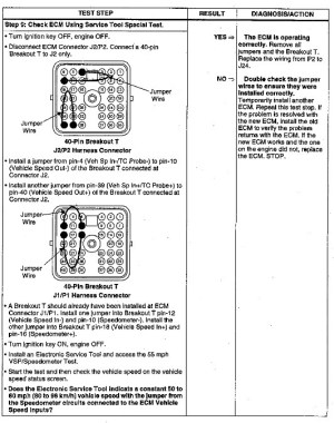 3100 HEUI Troubleshooting Vehicle Speed Circuit Test | Caterpillar Engines Troubleshooting
