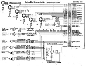 3100 HEUI Engine Harness Wiring Diagram – 3126 | Caterpillar Engines Troubleshooting