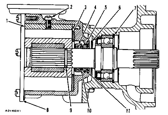 3304 & 3306 Marine Engines Assemble Sea Water Pump