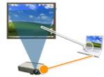 LIM: lavagne interattive multimediali a scuola