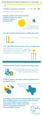 Mentre che leggi questa infografica…