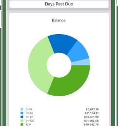 catering software diagram [ 633 x 1301 Pixel ]