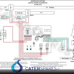 Gas Solenoid Valve Wiring Diagram 2002 Ford Escape Exhaust Current Sensor Commercial Interlock System Kit And 1