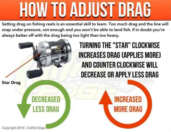 How To Adjust Drag