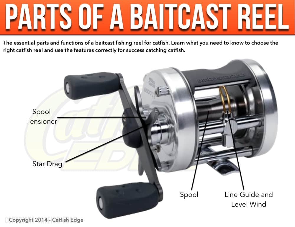 Parts Of Bait Cast Reel