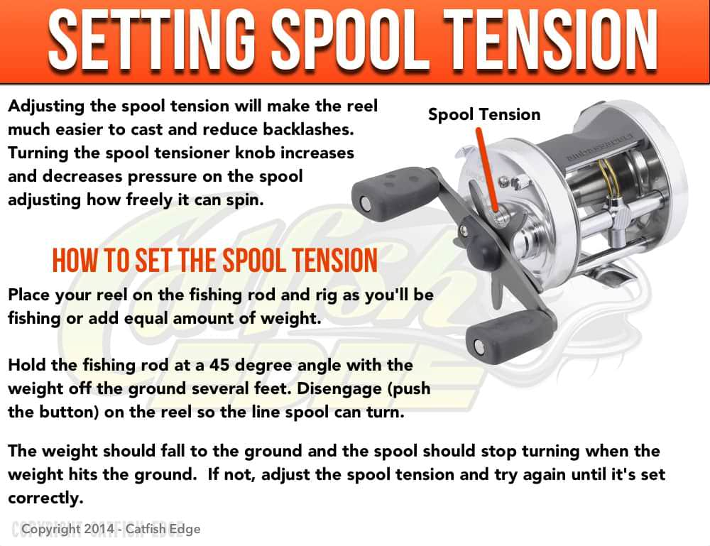 How To Set Spool Tension On Catfish Fishing Reels