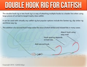 Double Hook Rig Catfish