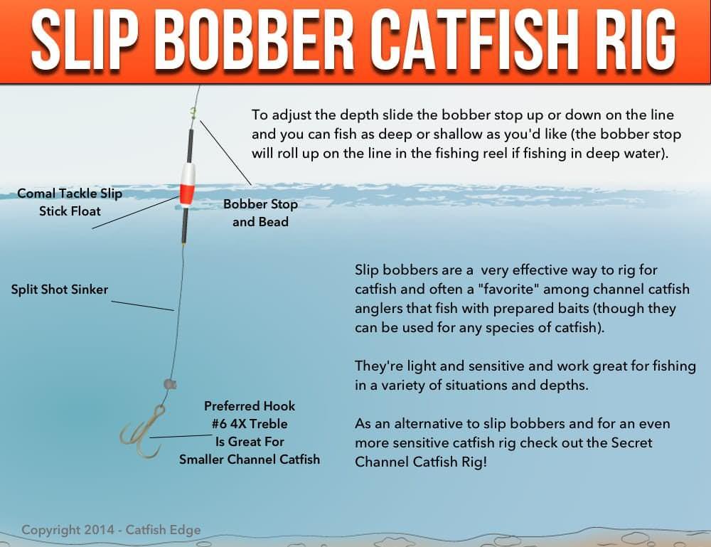 Slip Bobber Rig Diagram