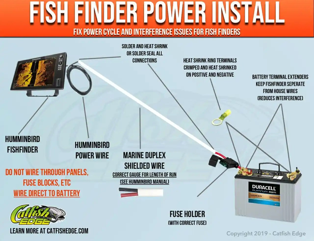 Fix Fish Finder Power Cycle And Interference Issues  Easy