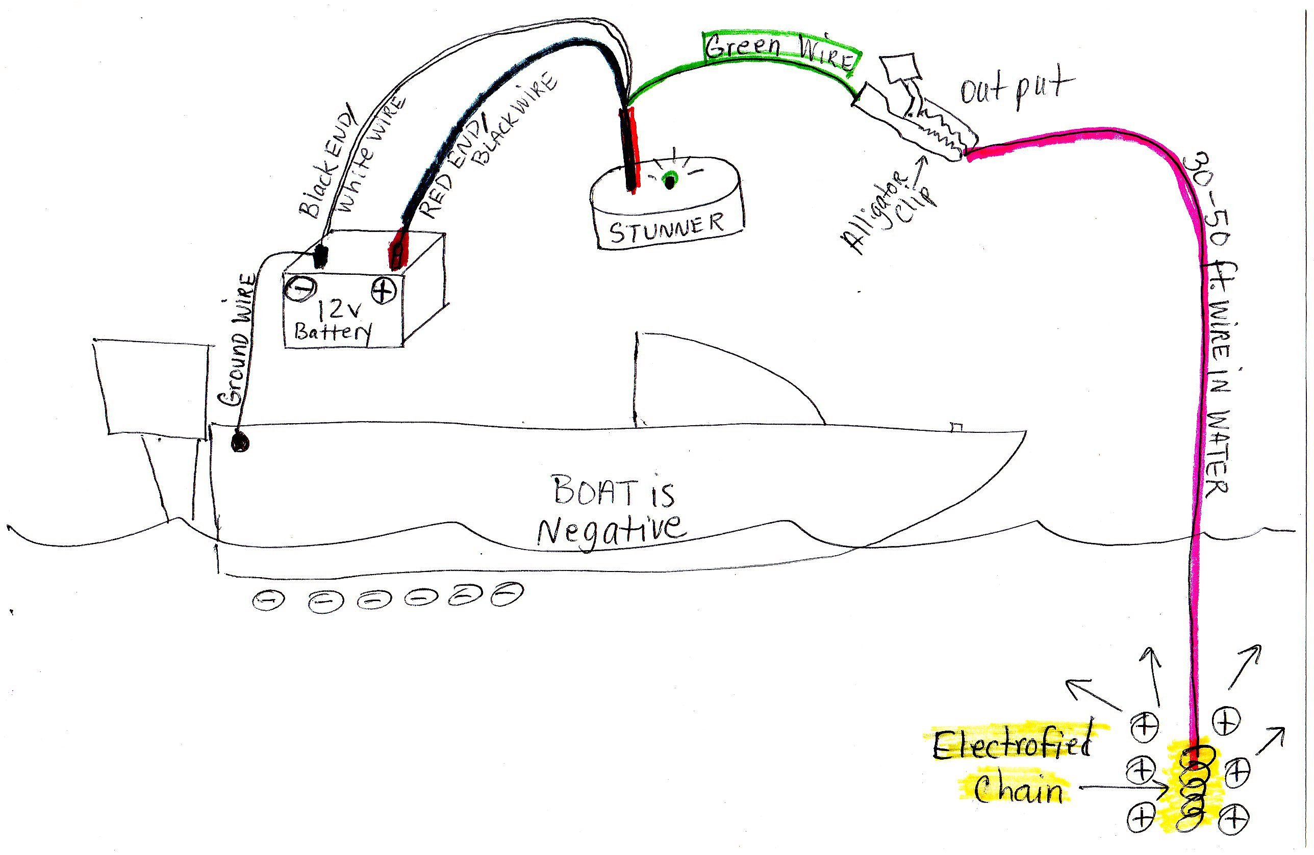 building a koi pond diagram simple wiring of car www catfishstunner com fish shocker catfish stunner