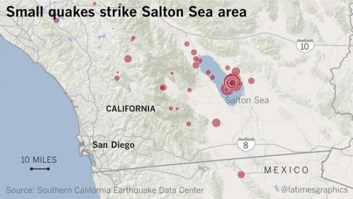 A graphic of the swarm, LA Times.