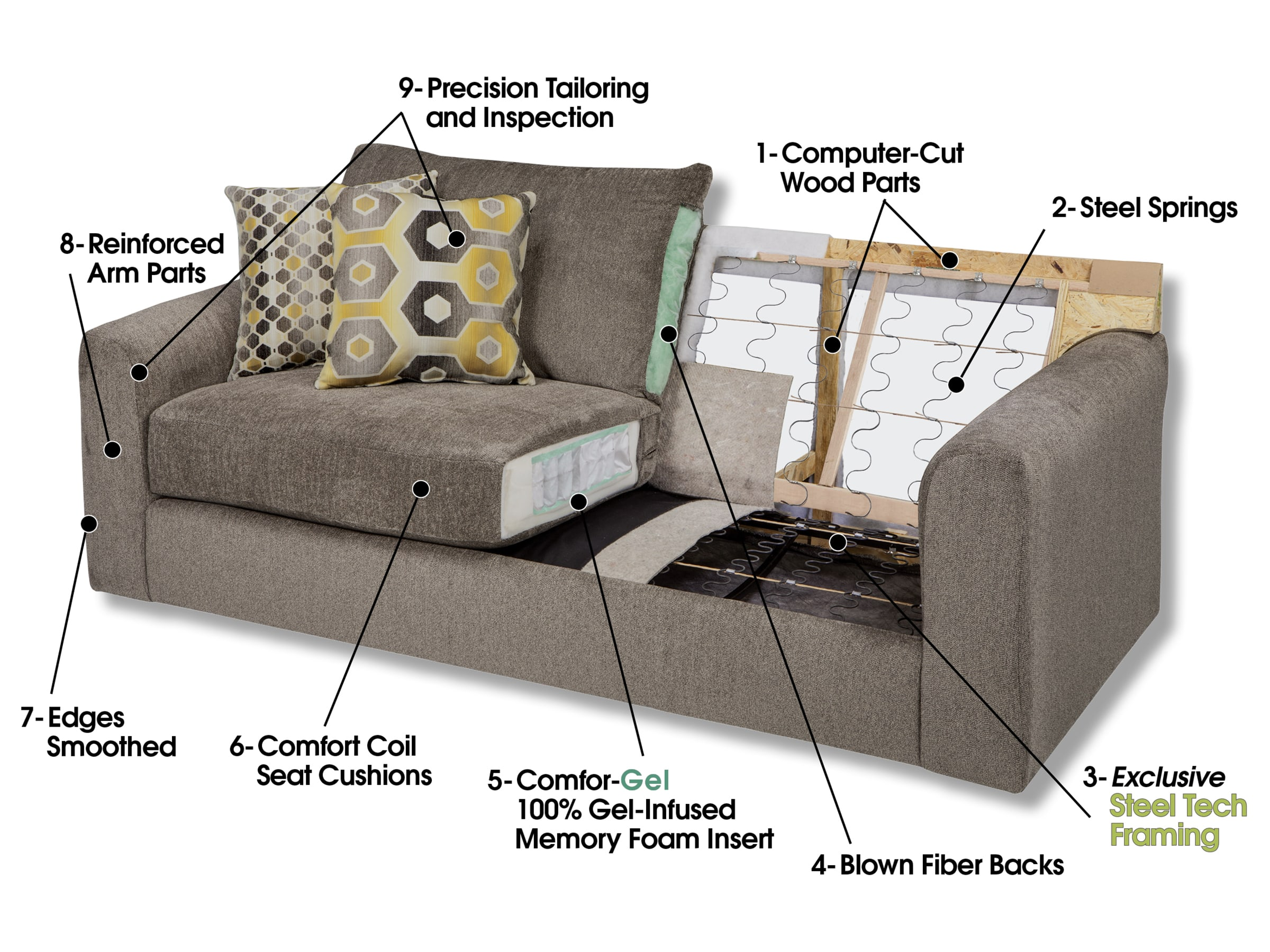 sofa parts names inflatable mattress for pull out jackson catnapper