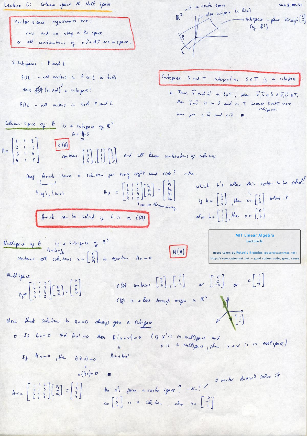Opinions on Linear algebra