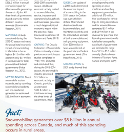 snowmobile facts and myths [ 927 x 1200 Pixel ]