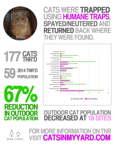 Feral-Cat-Map-2014-Page-2
