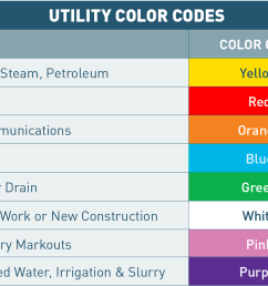 utility mark out color codes [ 1224 x 876 Pixel ]