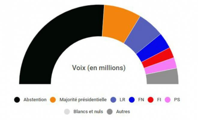 https://i0.wp.com/www.causeur.fr/wp-content/uploads/2017/06/proportionnelle-integrale-assemblee-nationale-legislatives-660x400.jpg