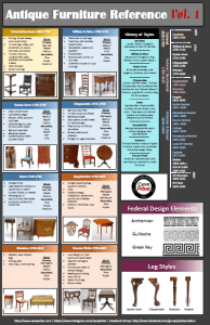 Antique Furniture Reference Guide