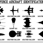 """USAF: Um pouco sobre as """"lacunas"""" na denominação de aeronaves…"""